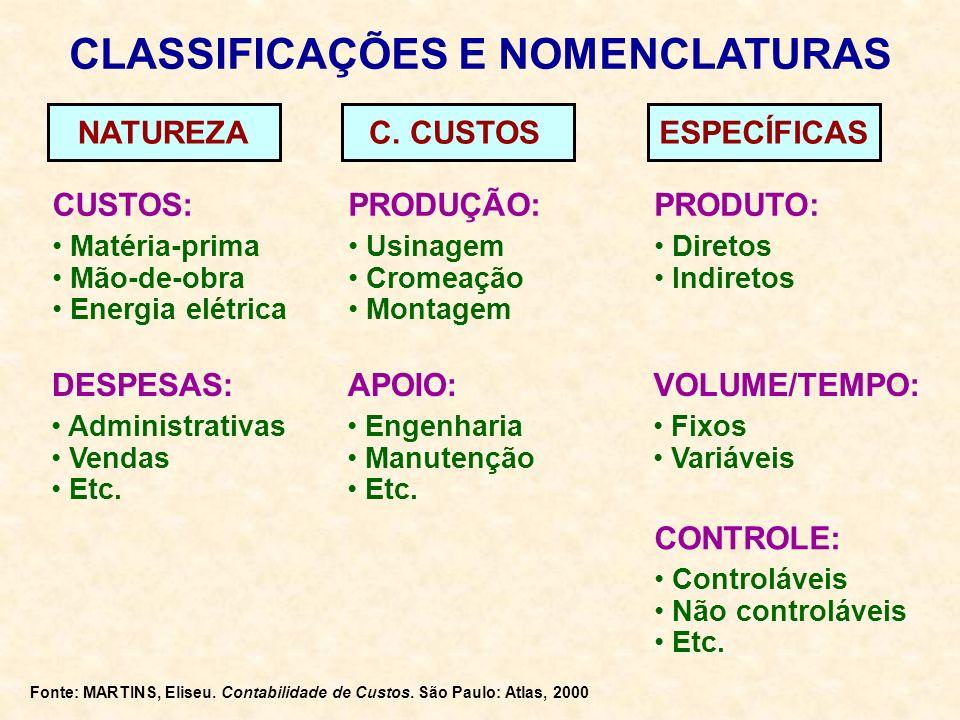 CLASSIFICAÇÕES E NOMENCLATURAS