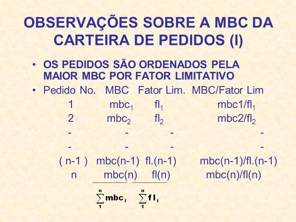 OBSERVAÇÕES SOBRE A MBC DA CARTEIRA DE PEDIDOS (I)