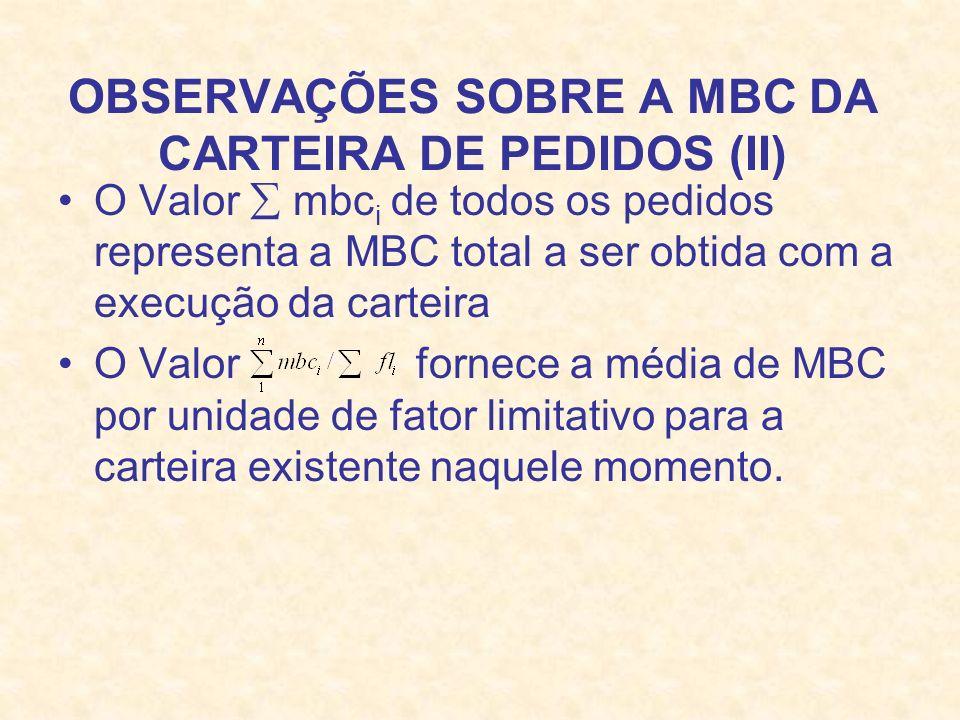 OBSERVAÇÕES SOBRE A MBC DA CARTEIRA DE PEDIDOS (II)