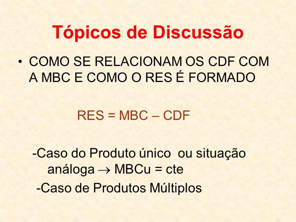 Tópicos de Discussão COMO SE RELACIONAM OS CDF COM A MBC E COMO O RES É FORMADO. RES = MBC – CDF.