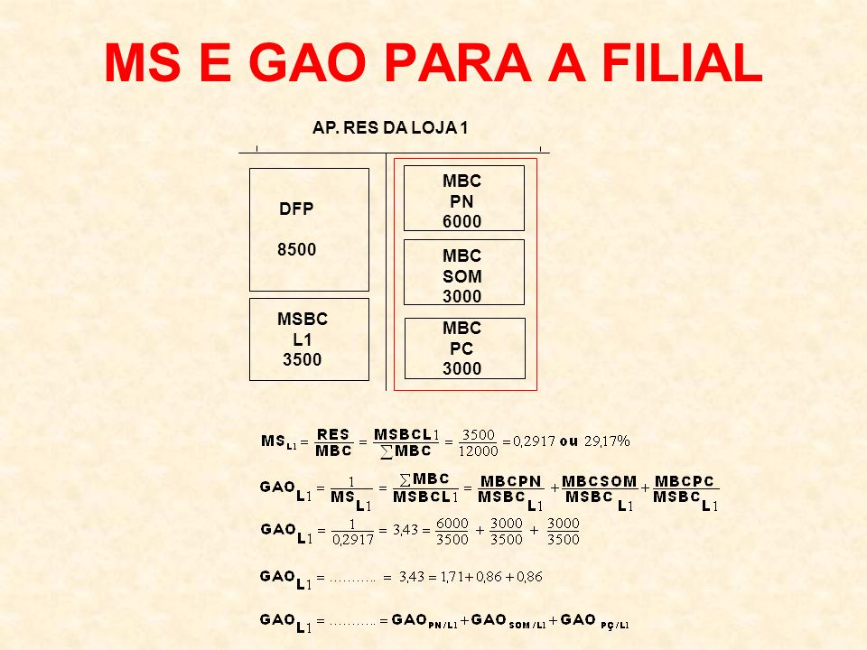 MS E GAO PARA A FILIAL AP. RES DA LOJA 1 MBC PN 6000 DFP 8500 MBC SOM