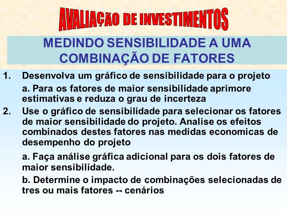MEDINDO SENSIBILIDADE A UMA COMBINAÇÃO DE FATORES