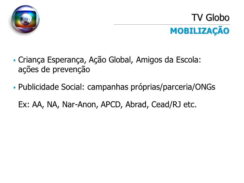 TV Globo MOBILIZAÇÃO. Criança Esperança, Ação Global, Amigos da Escola: ações de prevenção. Publicidade Social: campanhas próprias/parceria/ONGs.
