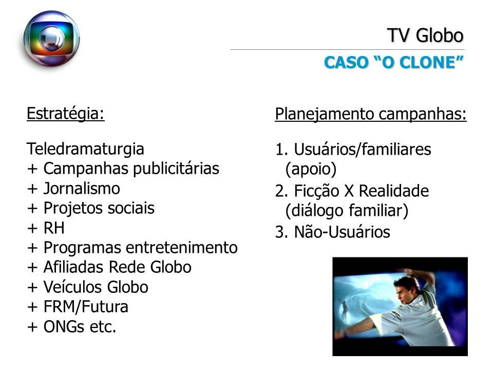TV Globo CASO O CLONE Estratégia: Planejamento campanhas: