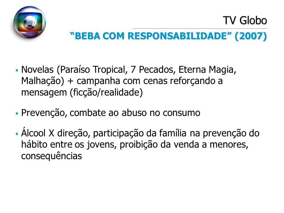 TV Globo BEBA COM RESPONSABILIDADE (2007)