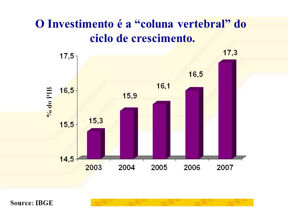 O Investimento é a coluna vertebral do