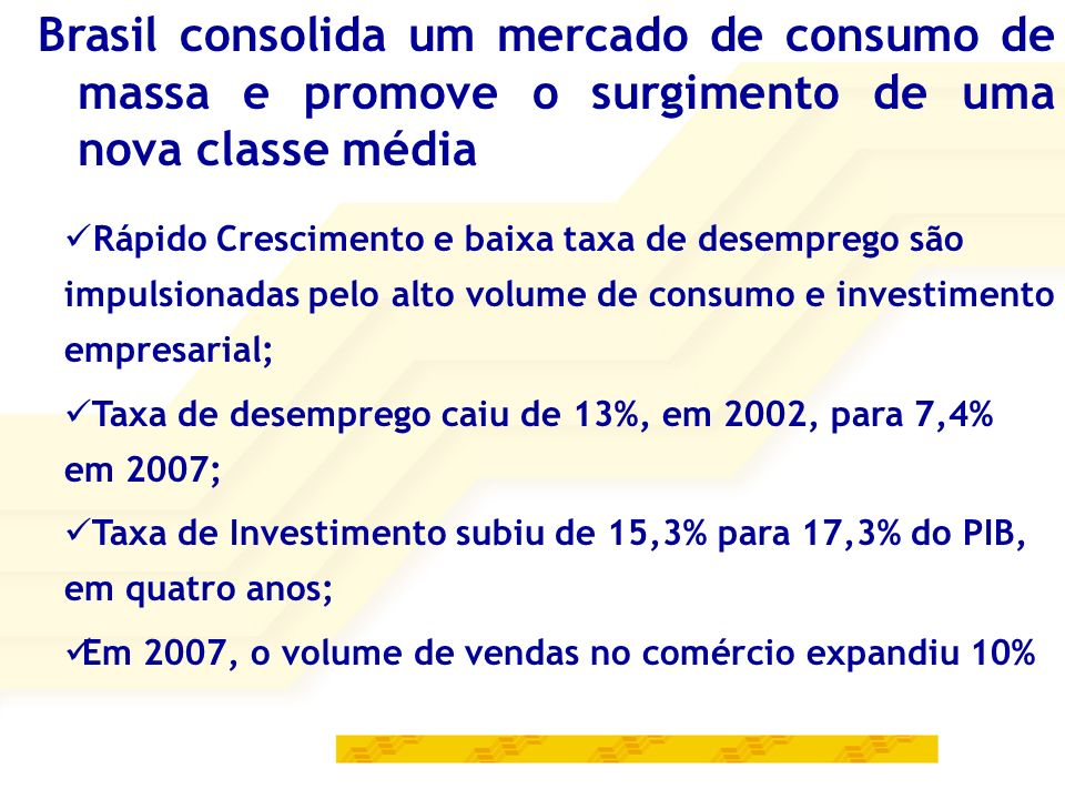 Brasil consolida um mercado de consumo de massa e promove o surgimento de uma nova classe média