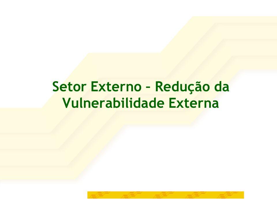 Setor Externo – Redução da Vulnerabilidade Externa