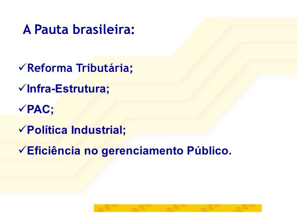 A Pauta brasileira: Reforma Tributária; Infra-Estrutura; PAC;