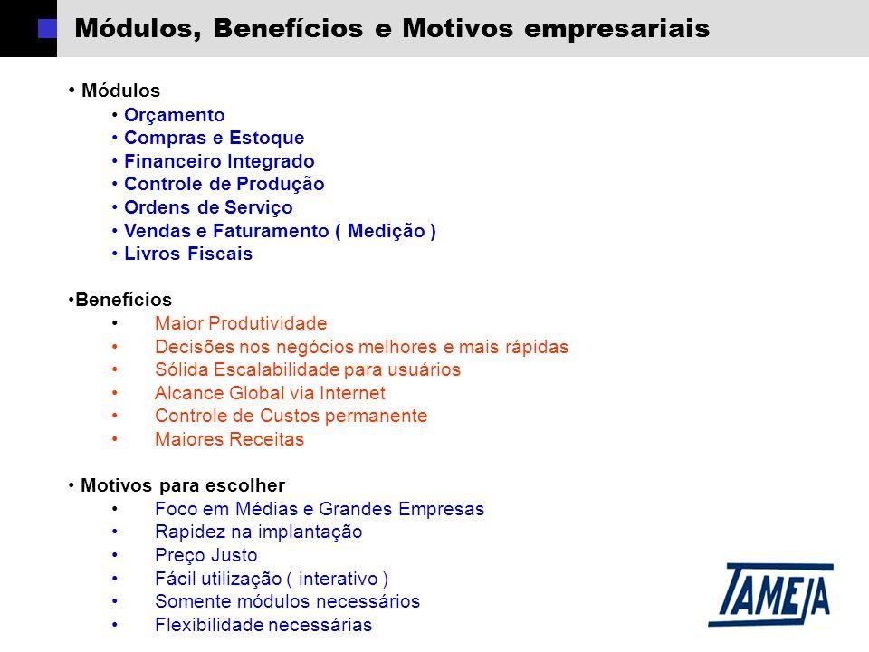 Módulos, Benefícios e Motivos empresariais