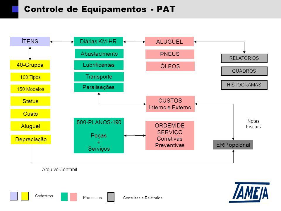 Controle de Equipamentos - PAT