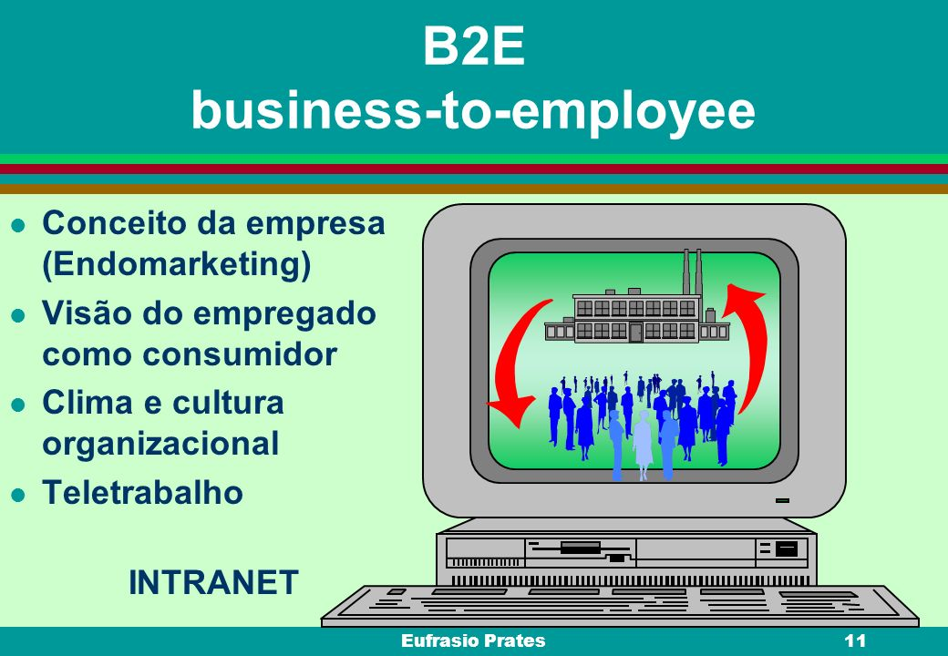 B2E business-to-employee