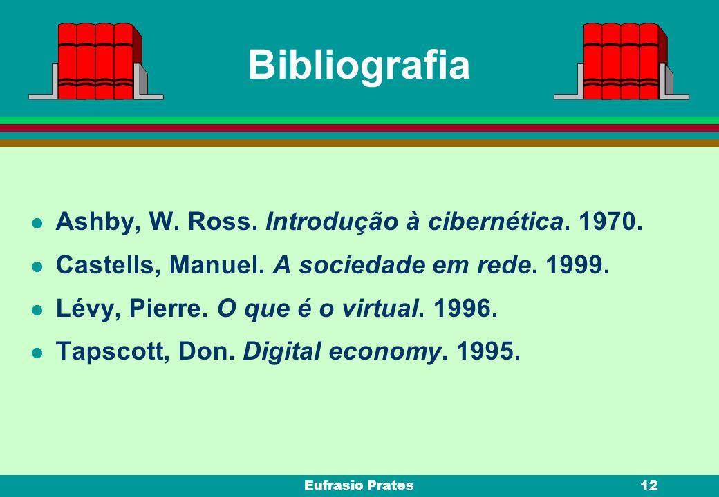 Bibliografia Ashby, W. Ross. Introdução à cibernética. 1970.