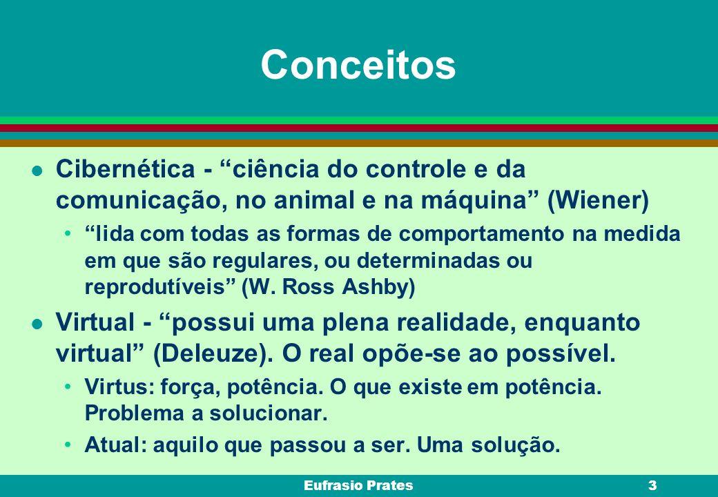 Conceitos Cibernética - ciência do controle e da comunicação, no animal e na máquina (Wiener)