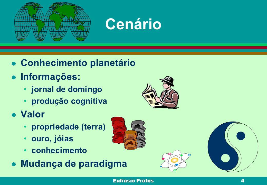 Cenário Conhecimento planetário Informações: Valor