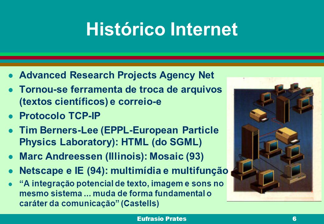Histórico Internet Advanced Research Projects Agency Net