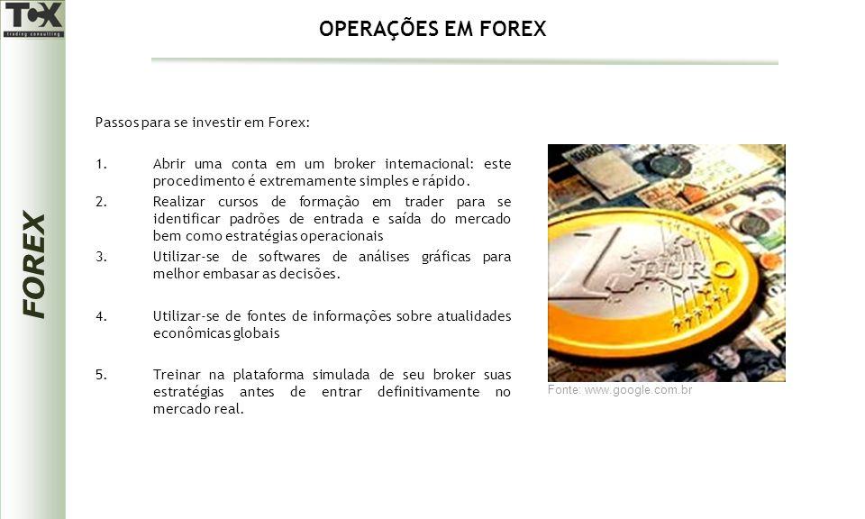 Fonte: www.google.com.br