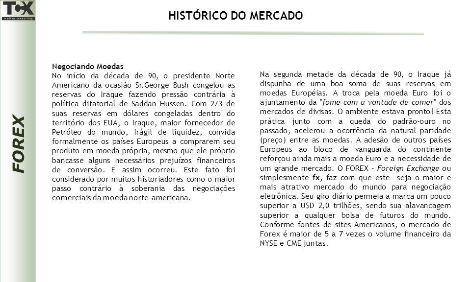 HISTÓRICO DO MERCADO Negociando Moedas