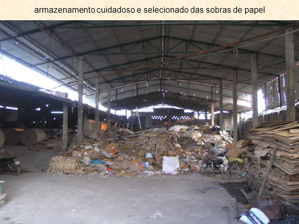 armazenamento cuidadoso e selecionado das sobras de papel
