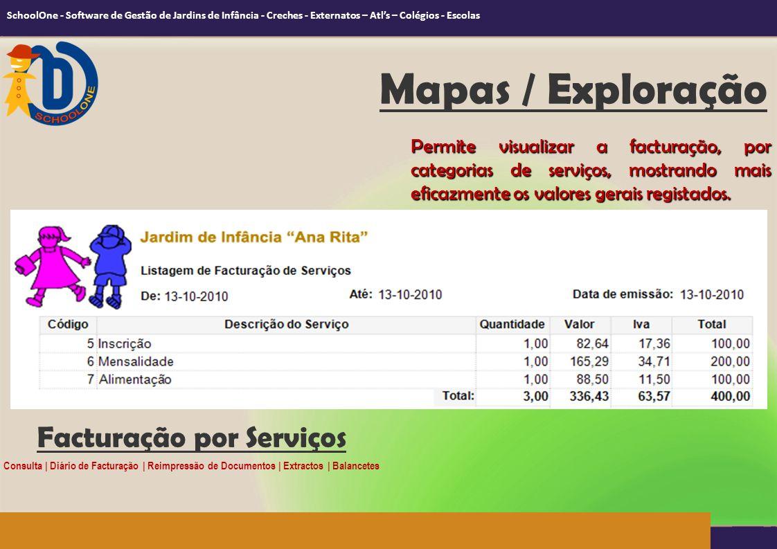 Mapas / Exploração Facturação por Serviços