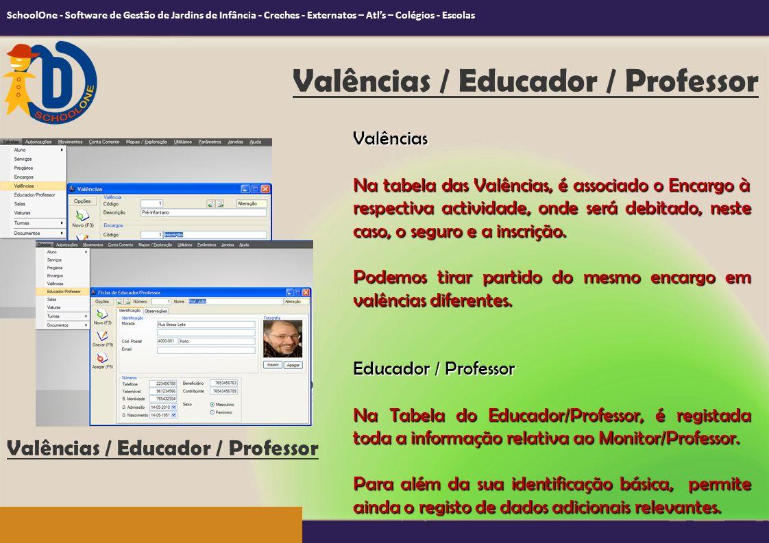 Valências / Educador / Professor