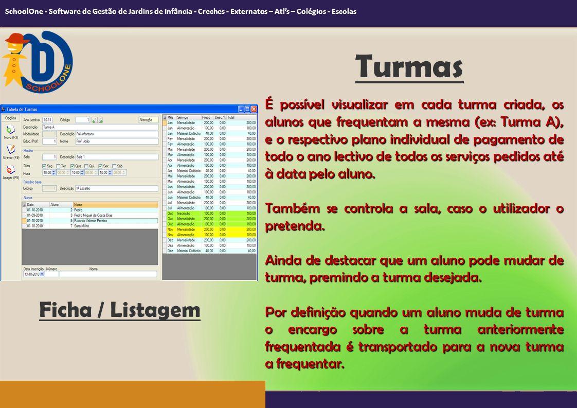 Turmas Ficha / Listagem