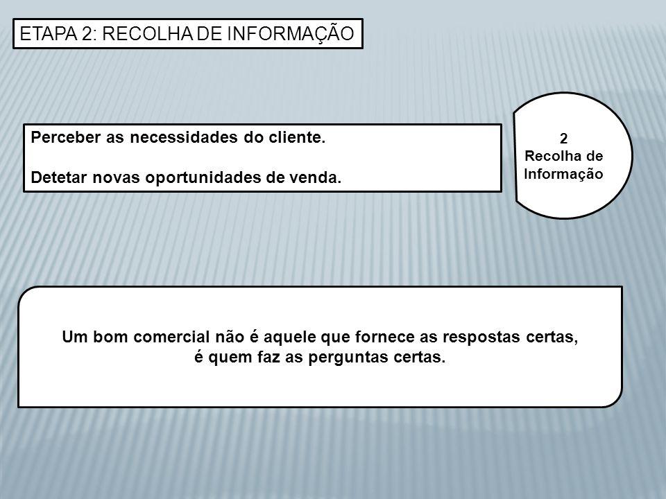ETAPA 2: RECOLHA DE INFORMAÇÃO