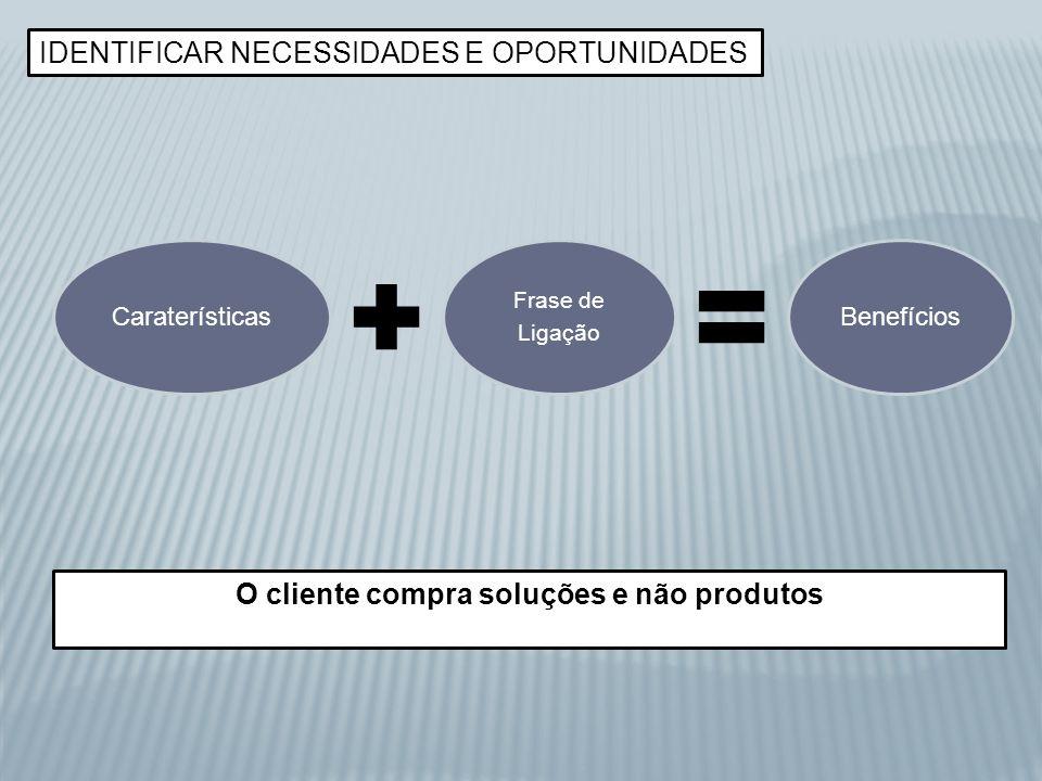 O cliente compra soluções e não produtos