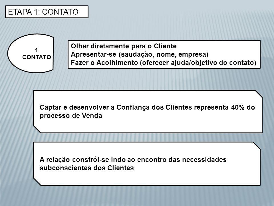 ETAPA 1: CONTATO Olhar diretamente para o Cliente