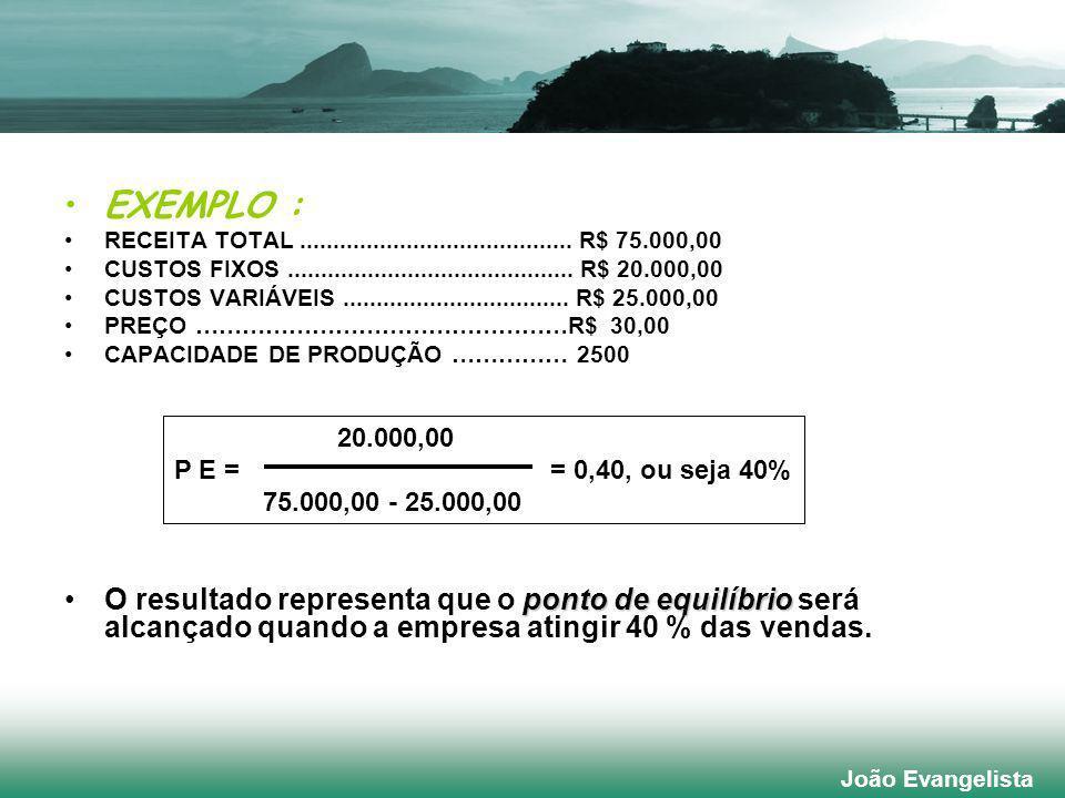 EXEMPLO : RECEITA TOTAL ......................................... R$ 75.000,00.