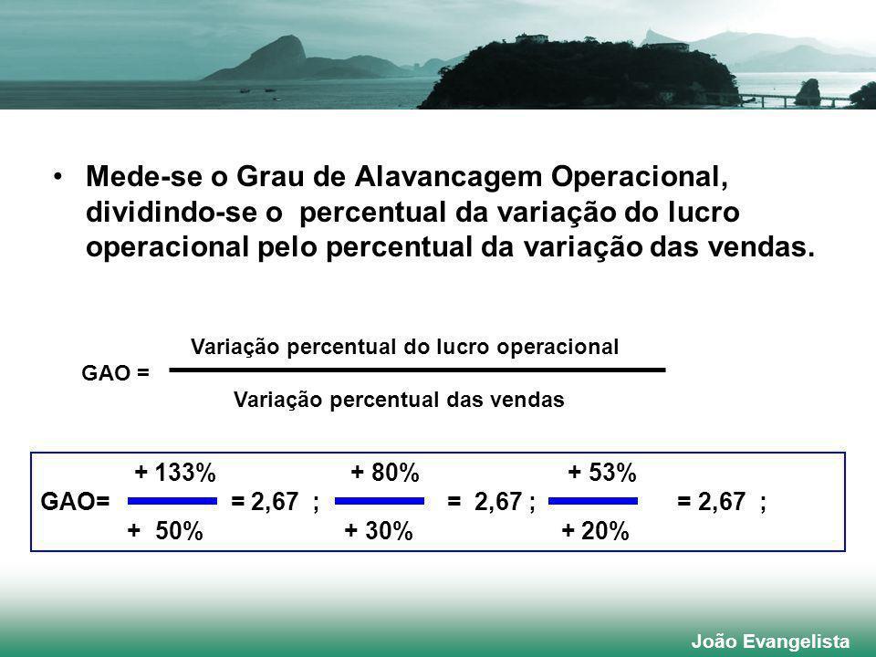 Mede-se o Grau de Alavancagem Operacional, dividindo-se o percentual da variação do lucro operacional pelo percentual da variação das vendas.