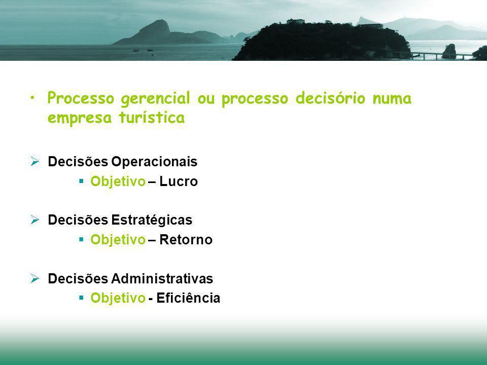 Processo gerencial ou processo decisório numa empresa turística