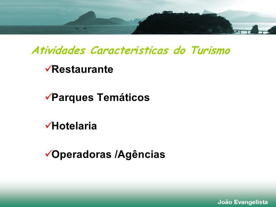 Atividades Características do Turismo