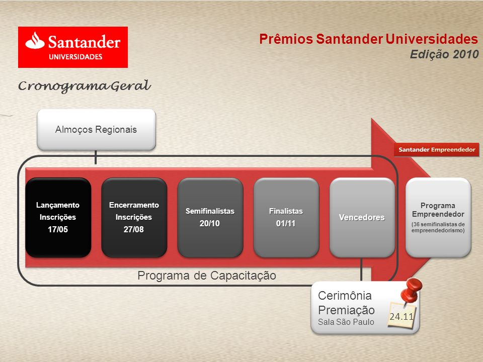 Programa Empreendedor (36 semifinalistas de empreendedorismo)