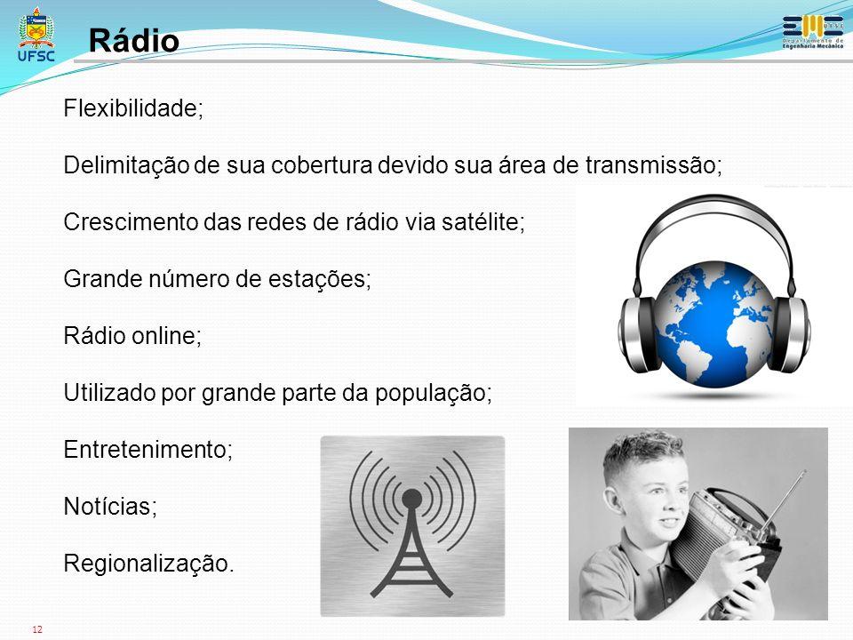 Rádio Flexibilidade; Delimitação de sua cobertura devido sua área de transmissão; Crescimento das redes de rádio via satélite;