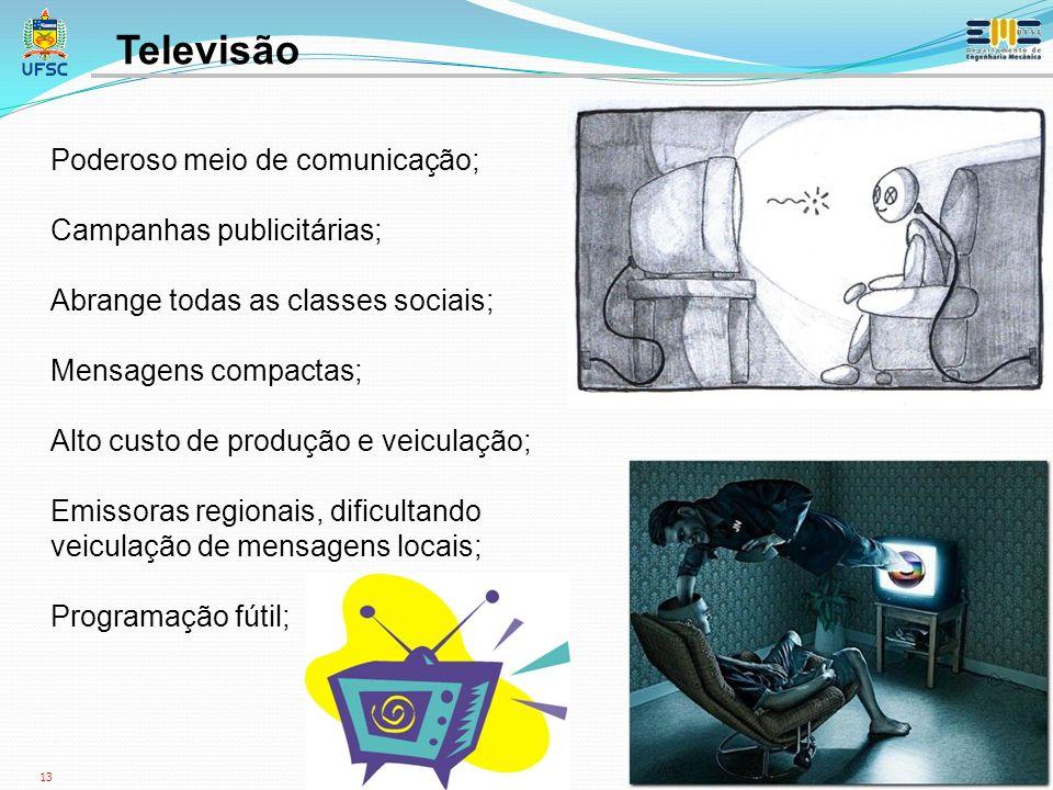 Televisão Poderoso meio de comunicação; Campanhas publicitárias;