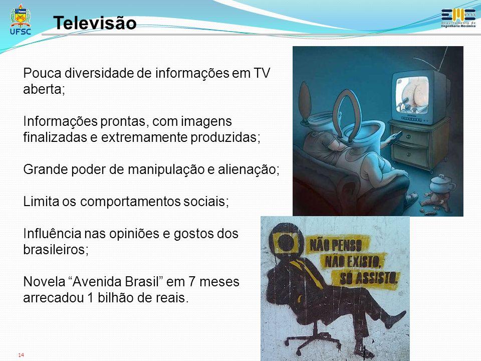 Televisão Pouca diversidade de informações em TV aberta;