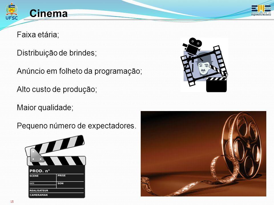 Cinema Faixa etária; Distribuição de brindes;