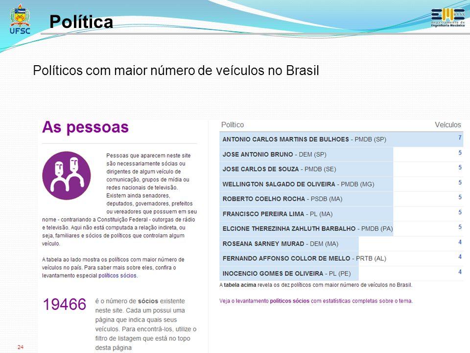 Política Políticos com maior número de veículos no Brasil