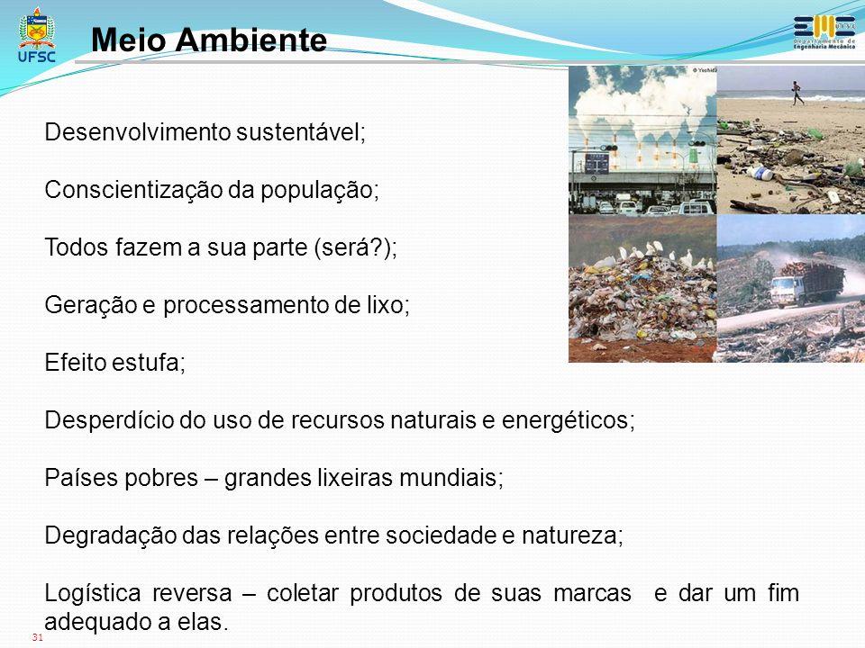 Meio Ambiente Desenvolvimento sustentável;