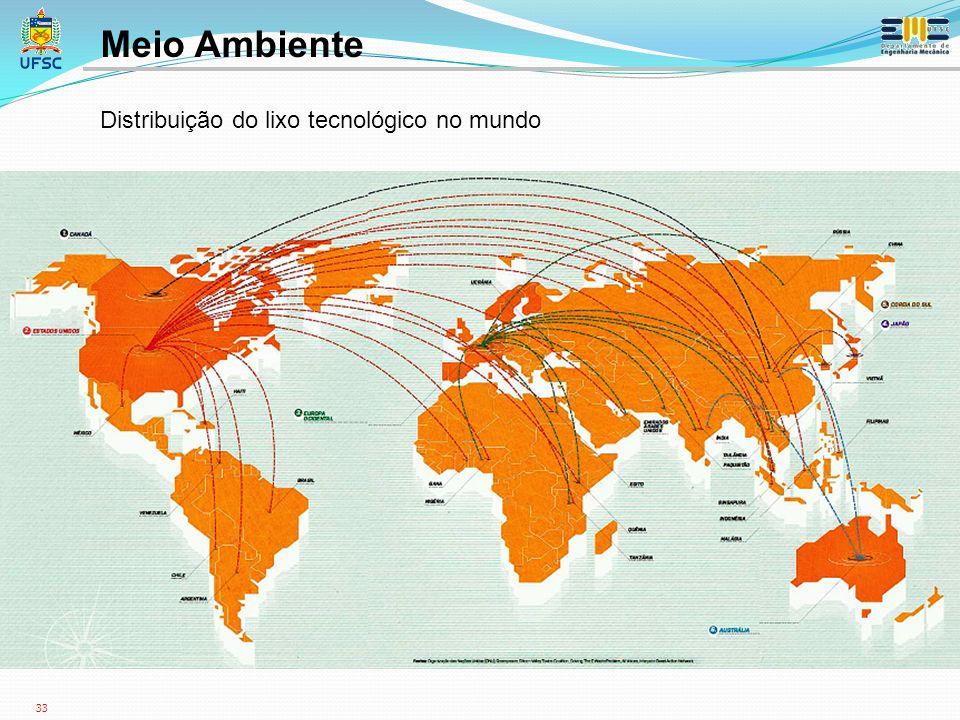 Meio Ambiente Distribuição do lixo tecnológico no mundo