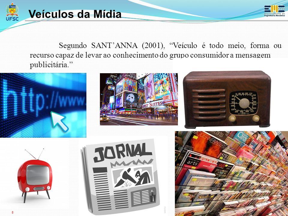 Veículos da Mídia publicitária.