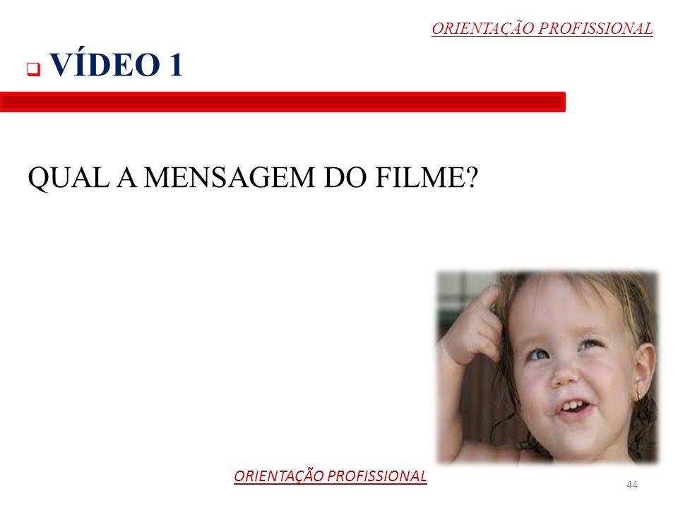 QUAL A MENSAGEM DO FILME