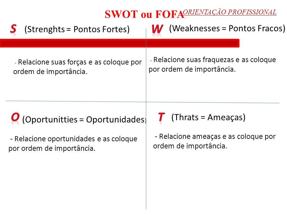 S w O T SWOT ou FOFA (Weaknesses = Pontos Fracos)