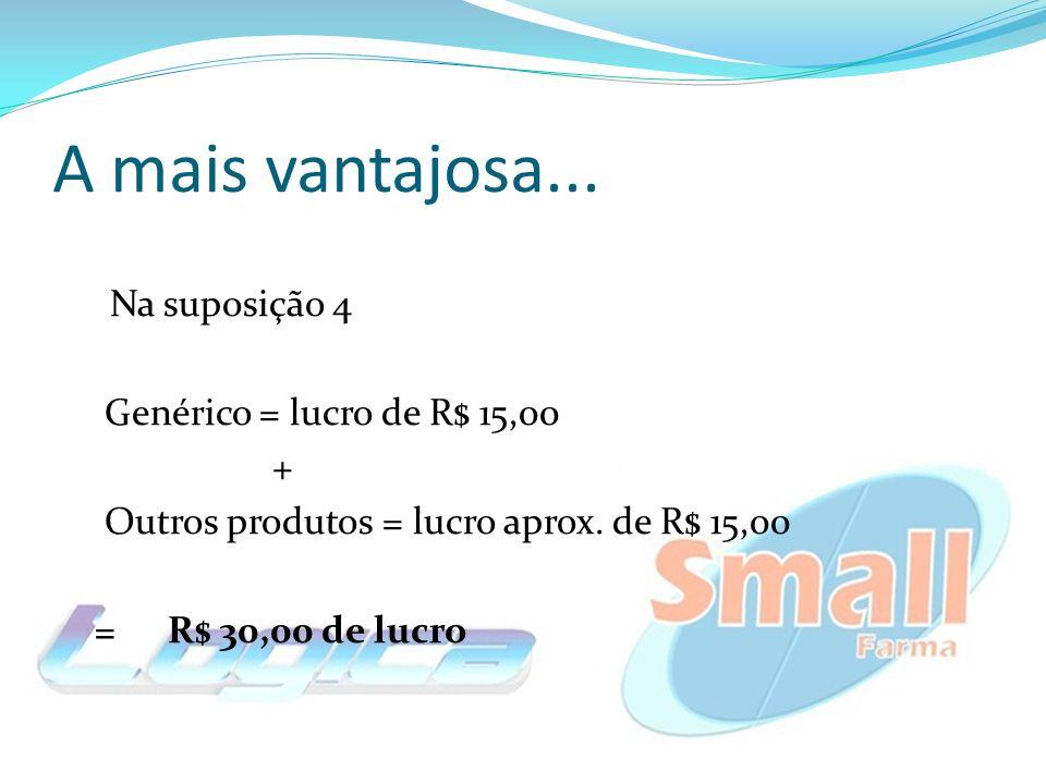 A mais vantajosa... Na suposição 4 Genérico = lucro de R$ 15,00 + Outros produtos = lucro aprox.