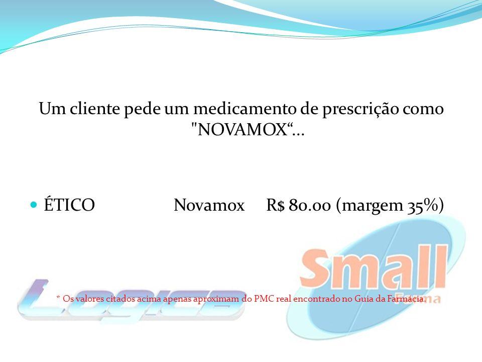 Um cliente pede um medicamento de prescrição como NOVAMOX ...