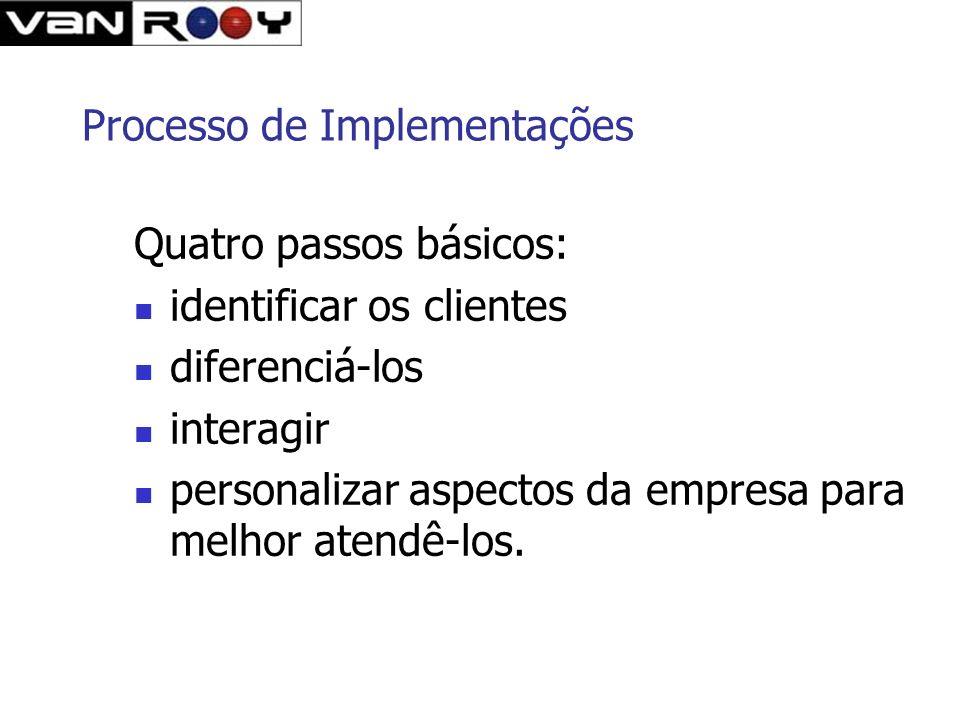 Processo de Implementações