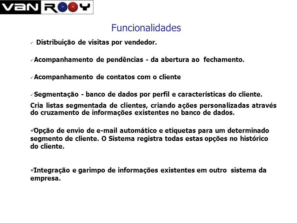 Funcionalidades Distribuição de visitas por vendedor.