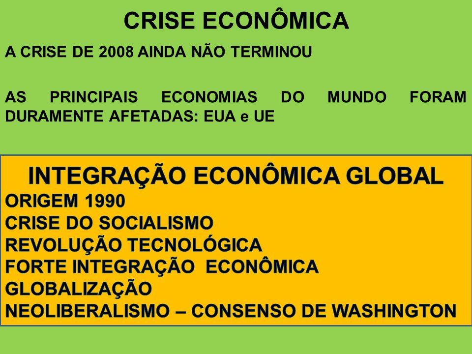 INTEGRAÇÃO ECONÔMICA GLOBAL