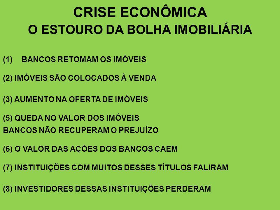 O ESTOURO DA BOLHA IMOBILIÁRIA